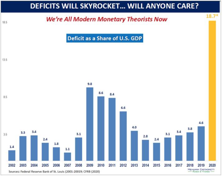 deficit-share-gdp