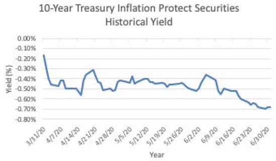 oi-inflation-figure06