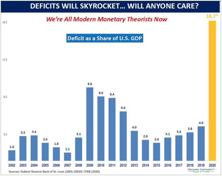 deficit-share-gdp