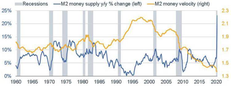 oi-inflation-figure01