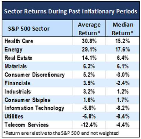 oi-inflation-figure07