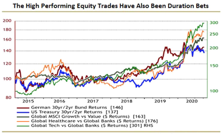 equity-trades